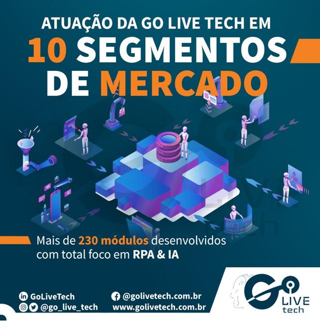 RPA (Robotização De Processos) & Inteligência Artificial Aplicada Em 10 Segmentos De Mercado
